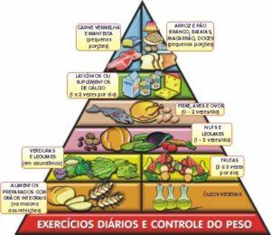eliminar grasa abdominal