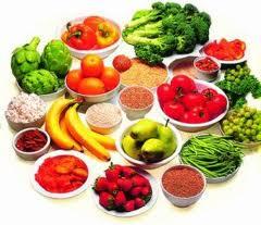 Entendiendo Como Funciona Una Dieta Alcalina…